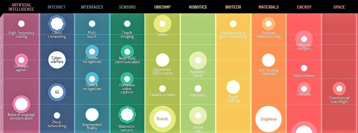 emerging_technologies1