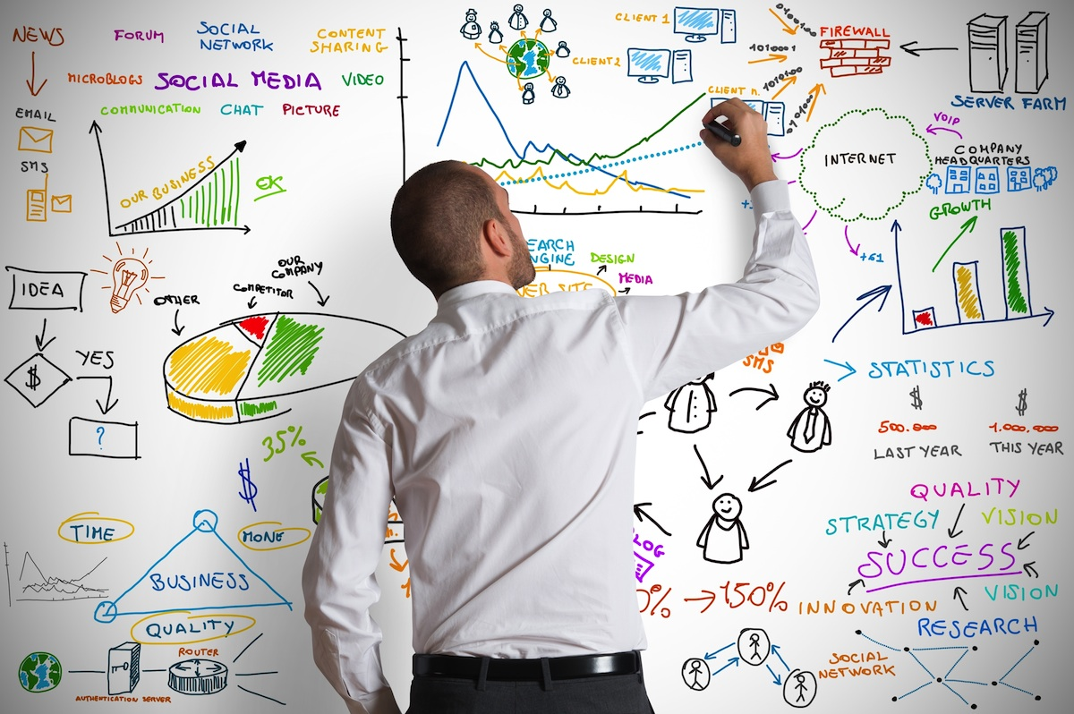shutterstock_124904123-man-drawing-complex-diagrams-on-whiteboard-1200×798